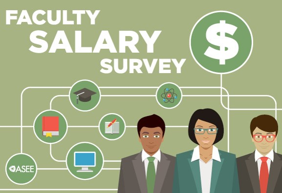 Faculty Salary